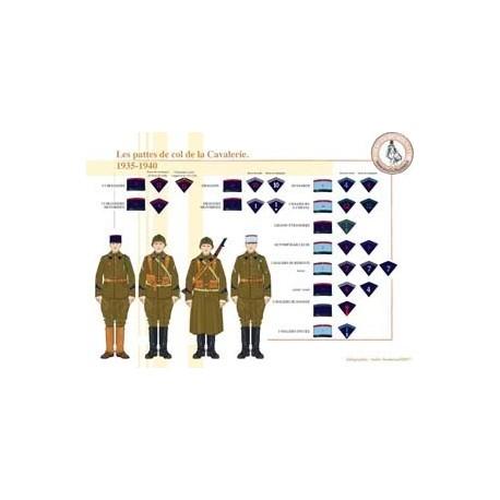 Les pattes de col de la Cavalerie, 1935-1940