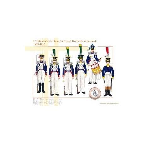 L'Infanterie de Ligne du Grand Duché de Varsovie (4), 1808-1812