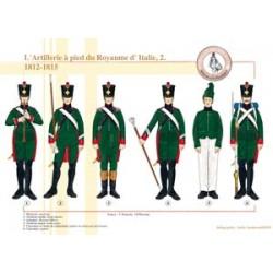 L'Artillerie à pied du Royaume d'Italie (2), 1812-1815