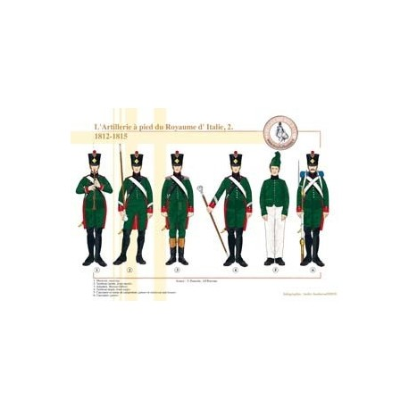 Foot Artillery of the Kingdom of Italy (2), 1812-1815