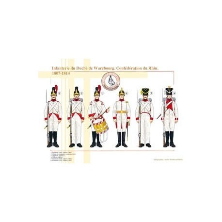 Infantry of the Duchy of Würzburg, Confederation of the Rhine, 1807-1814