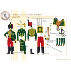 Guide to the Guard, review of details, 1854-1870