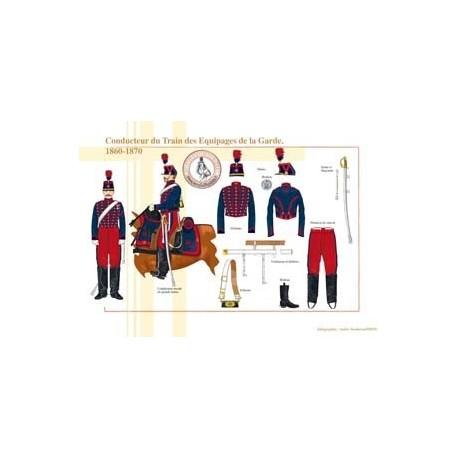 Conducteur de Train des Equipages de la Garde, 1860-1870