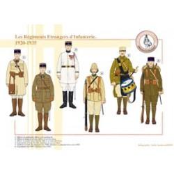 Ausländische Regimenter der Infanterie, 1920-1935