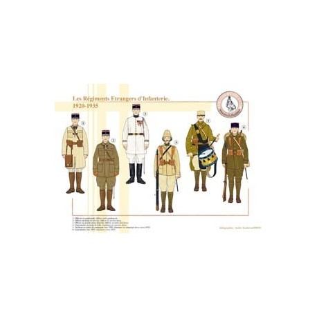 Foreign Regiments of Infantry, 1920-1935