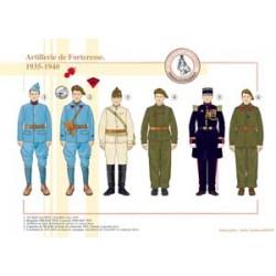 Festungsartillerie, 1935-1940
