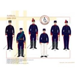 Französische Artillerie, 1880-1910