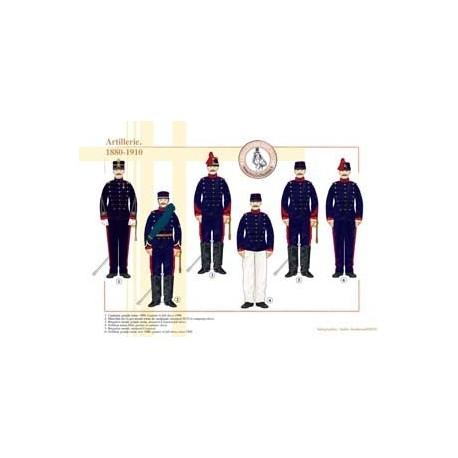 Artillerie, 1880-1910