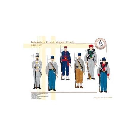 Infanterie de l'état de Virginie, CSA (2), 1861-1865