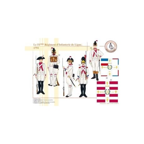 The 51st Line Infantry Regiment, 1791