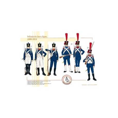 French Infantry Offline, 1808 to 1814