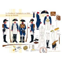 Le Fusilier d'Infanterie en 1804 - Revue de Détails