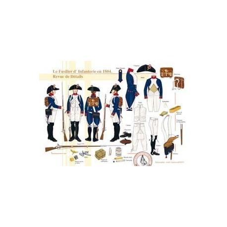 Le Fuslier d'Infanterie en 1804 - Revue de Détails