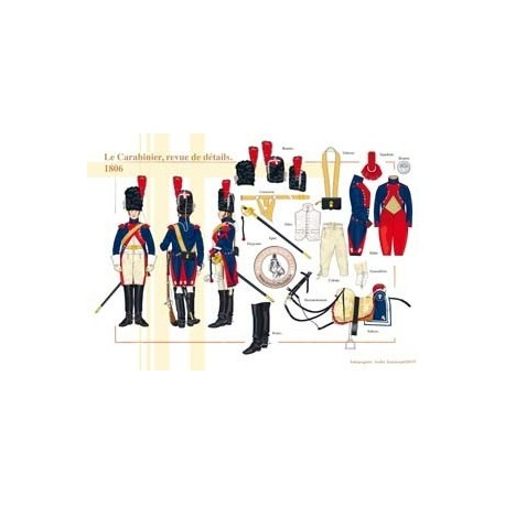 The French Carabinier, review of details, 1806