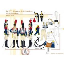 Le 9ème Régiment de Cuirassiers, revue de détails, 1805-1810