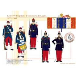 Le 51ème Régiment d'Infanterie de Ligne, 1872-1900