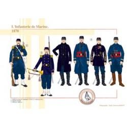 Französische Marineinfanterie, 1870