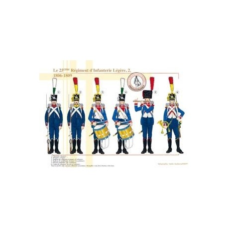 The 25th French Regiment of Light Infantry (2), 1806-1809