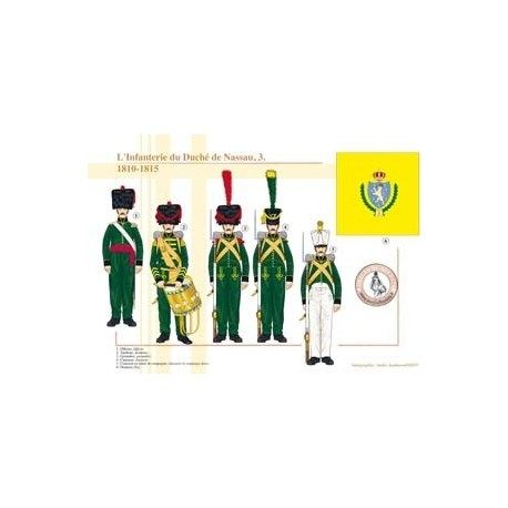 The Infantry of the Duchy of Nassau (3), 1810-1815