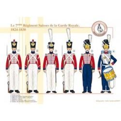 Das 7. Schweizer Regiment der königlichen Garde, 1824-1830