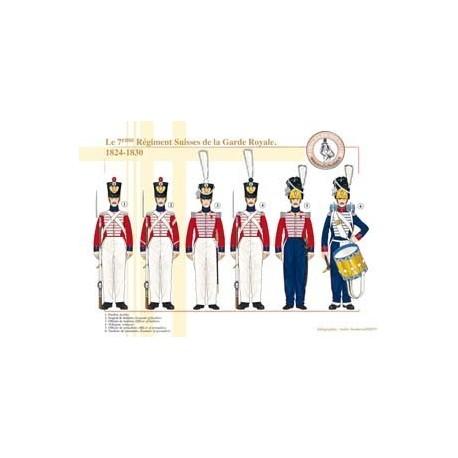 Le 7ème Régiment Suisses de la Garde Royale, 1824-1830