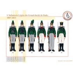 Die Leichte Infanterie des Großherzogtums Baden, 1807-1813