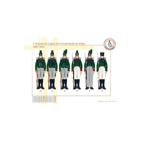 The Light Infantry of the Grand Duchy of Baden, 1807-1813