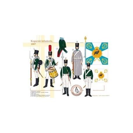 Koporski infanterie, 1807