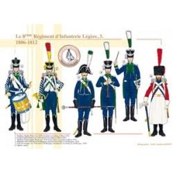 Das 8. leichte Infanterieregiment (3), 1806-1812