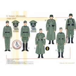 Die deutsche Armee, 1940-1943