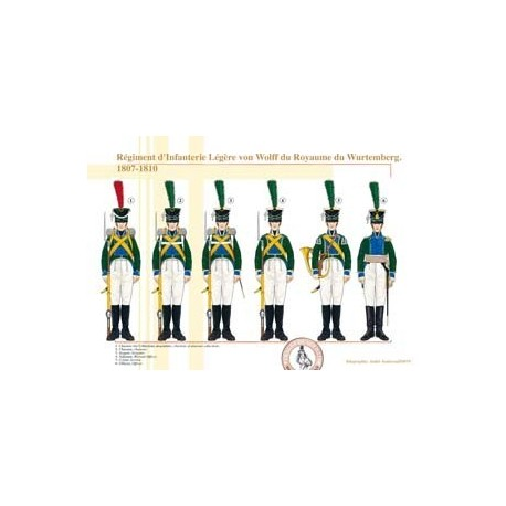 Light Infantry Regiment von Wolff of the Kingdom of Württemberg, 1807-1810