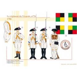 The Vivarais regiment n ° 74, 1786