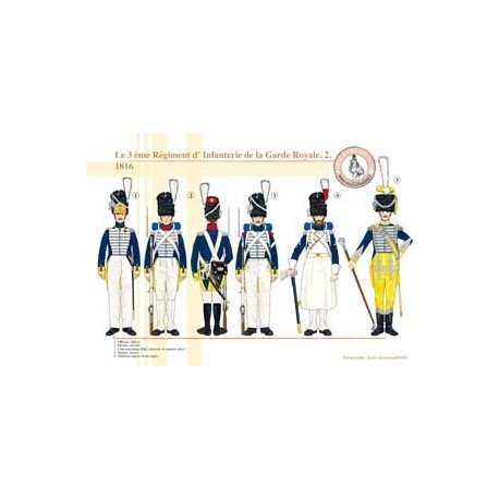 The 3rd French Royal Guard Infantry Regiment (2), 1816