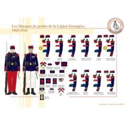 Die Markierungen der Reihen der französischen Fremdenlegion, 1905-1914