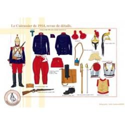 Der französische Kürassier von 1914, Überprüfung der Details