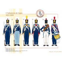 L'Infanterie de Ligne française, 1822-1828