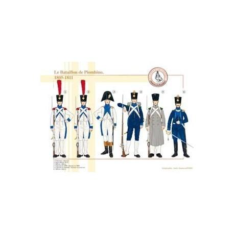 The Piombino Battalion, 1805-1811
