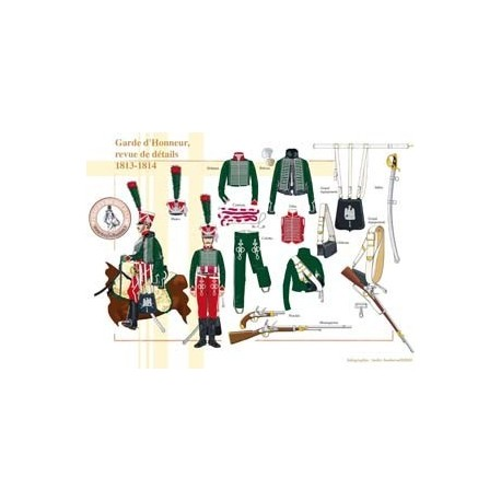 Guard of Honor, review of details, 1813-1814