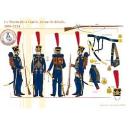 Der Seemann der französischen kaiserlichen Garde, Überprüfung der Details, 1804-1814