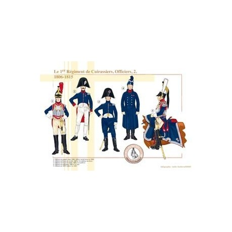 The 1st Regiment of French Cuirassiers, Officers (2), 1806-1815