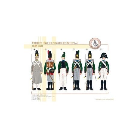 Light battalion of the kingdom of Bavaria (2), 1808-1811