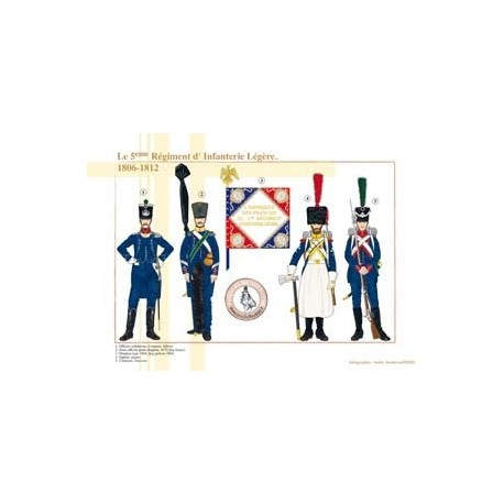 The 5th French Light Infantry Regiment, 1806-1812