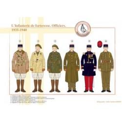 Festungsinfanterie, Offiziere, 1935-1940