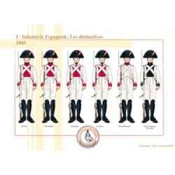 L'Infanterie Espagnole, les distinctives, 1805