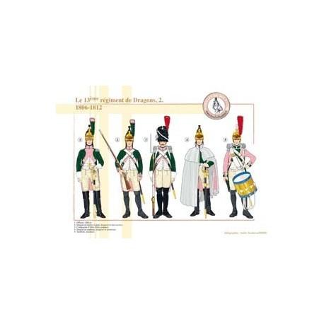 Le 13e Régiment de Dragons (2), 1806-1812