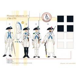 Piedmont infantry, n ° 3, 1786-1791