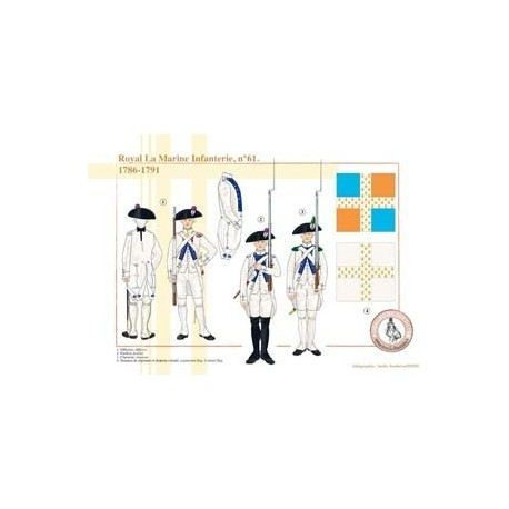 Royal La Marine Infanterie, n°61, 1786-1791