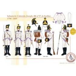 Infanterie Coloredo Joseph, IR Nr. 57, Schütze, 1798-1809