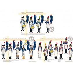 Le 18e régiment d'Infanterie, tête de colonne, 1804-1807