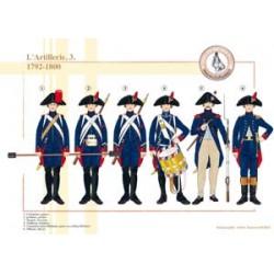 L'Artillerie sous la Révolution (3), 1792-1800